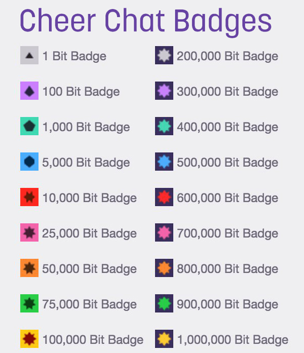 Twitch badges
